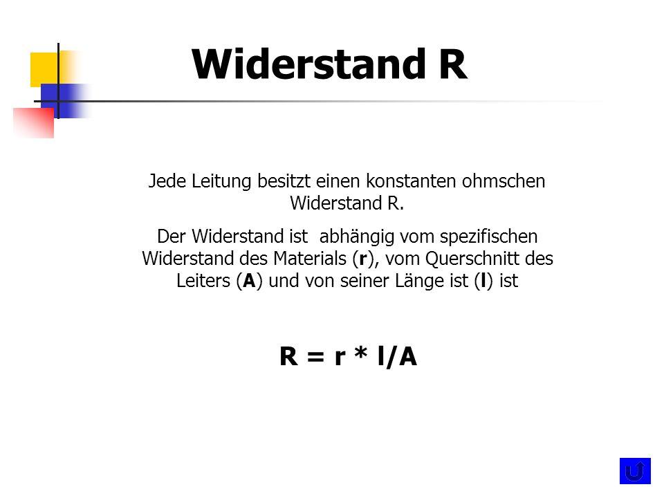Widerstand R Jede Leitung besitzt einen konstanten ohmschen Widerstand R. Der Widerstand ist abhängig vom spezifischen Widerstand des Materials (r), v