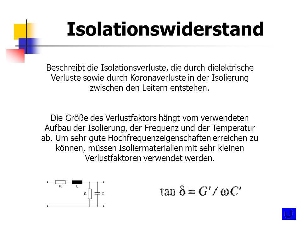 Isolationswiderstand Beschreibt die Isolationsverluste, die durch dielektrische Verluste sowie durch Koronaverluste in der Isolierung zwischen den Lei