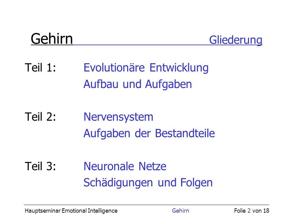 Hauptseminar Emotional Intelligence GehirnFolie 2 von 18 Gehirn Gliederung Teil 1:Evolutionäre Entwicklung Aufbau und Aufgaben Teil 2:Nervensystem Auf