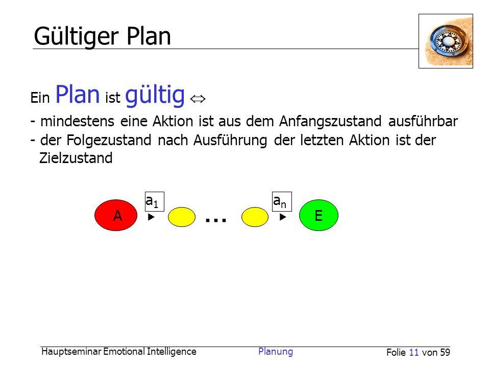 Hauptseminar Emotional Intelligence Planung Folie 11 von 59 Gültiger Plan Ein Plan ist gültig - mindestens eine Aktion ist aus dem Anfangszustand ausf