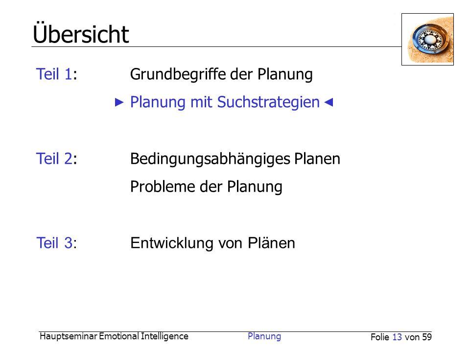 Hauptseminar Emotional Intelligence Planung Folie 13 von 59 Übersicht Teil 1:Grundbegriffe der Planung Planung mit Suchstrategien Teil 2:Bedingungsabh