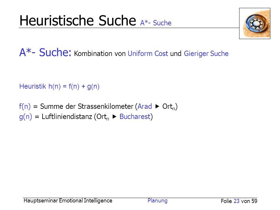Hauptseminar Emotional Intelligence Planung Folie 23 von 59 Heuristische Suche A*- Suche A*- Suche: Kombination von Uniform Cost und Gieriger Suche He