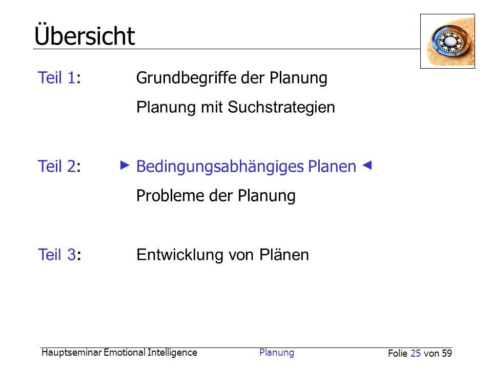 Hauptseminar Emotional Intelligence Planung Folie 25 von 59 Übersicht Teil 1:Grundbegriffe der Planung Planung mit Suchstrategien Teil 2:Bedingungsabh