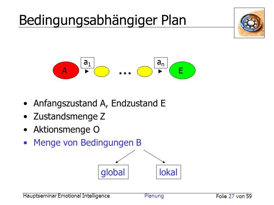 Hauptseminar Emotional Intelligence Planung Folie 27 von 59 Bedingungsabhängiger Plan Anfangszustand A, Endzustand E Zustandsmenge Z Aktionsmenge O Me