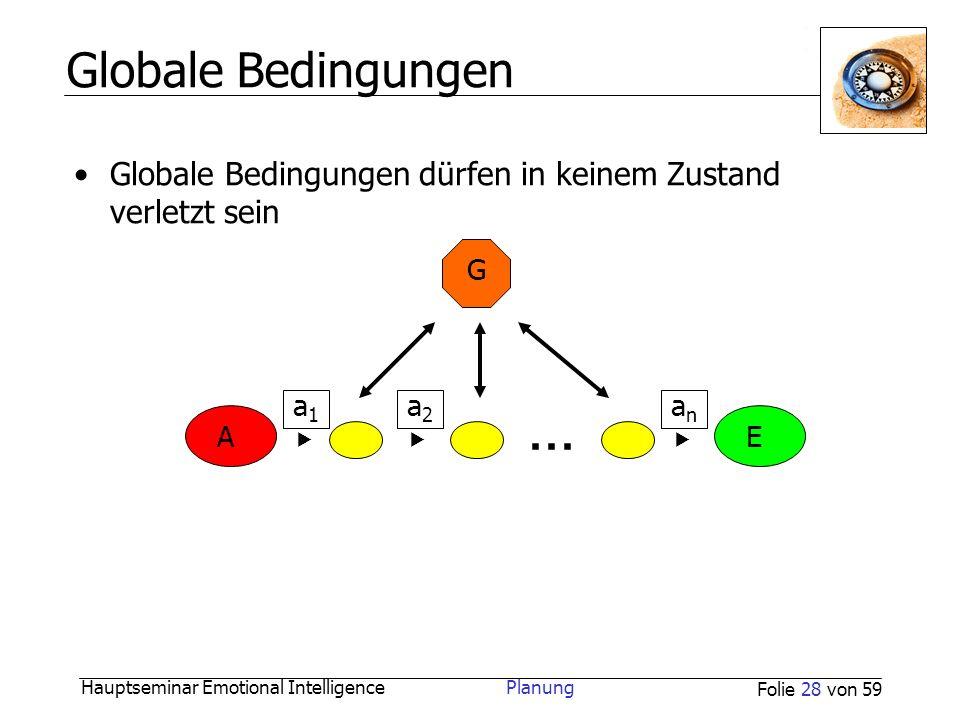 Hauptseminar Emotional Intelligence Planung Folie 28 von 59 Globale Bedingungen dürfen in keinem Zustand verletzt sein Globale Bedingungen … a1a1 anan