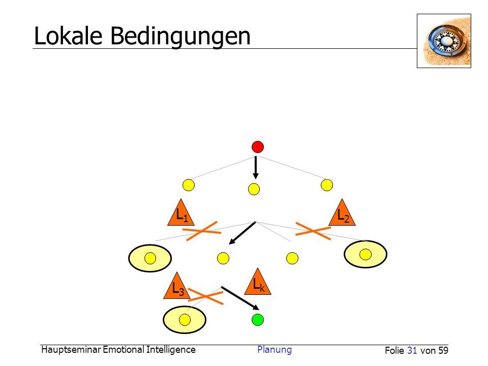 Hauptseminar Emotional Intelligence Planung Folie 31 von 59 Lokale Bedingungen L1L1 L2L2 LkLk L3L3