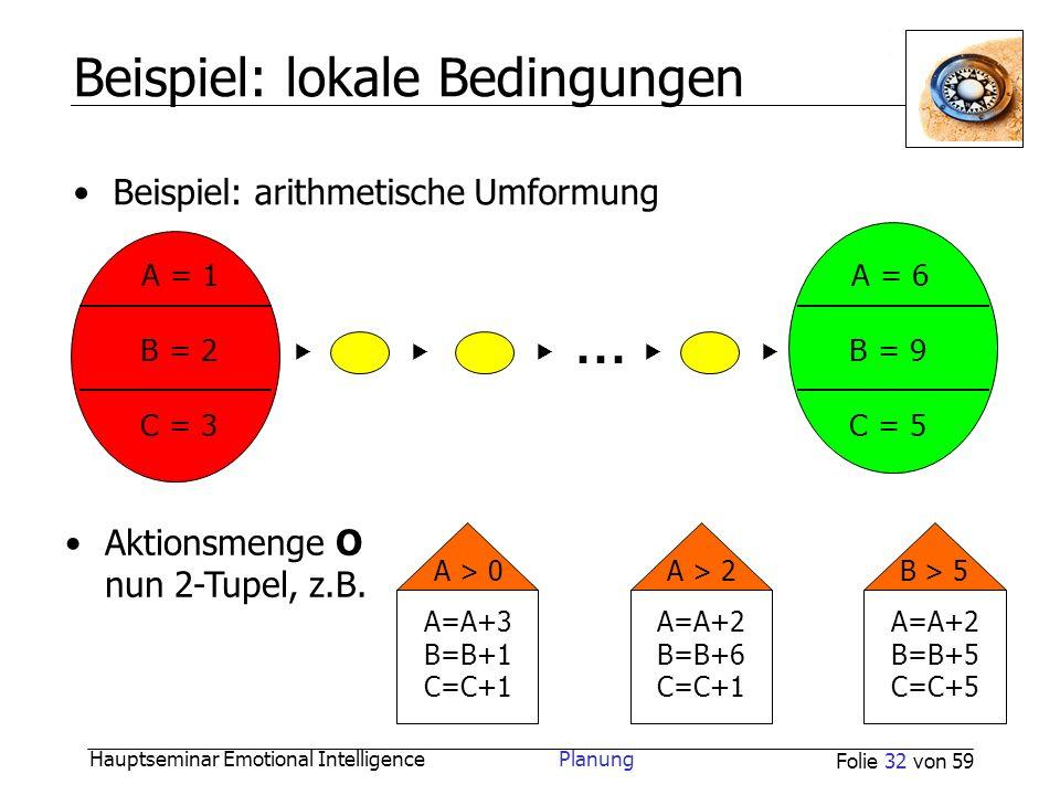 Hauptseminar Emotional Intelligence Planung Folie 32 von 59 Beispiel: lokale Bedingungen Beispiel: arithmetische Umformung A = 1 B = 2 C = 3 … A = 6 B