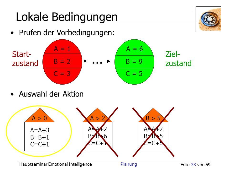 Hauptseminar Emotional Intelligence Planung Folie 33 von 59 A > 0 A=A+3 B=B+1 C=C+1 B > 5 A=A+2 B=B+5 C=C+5 Lokale Bedingungen Prüfen der Vorbedingung