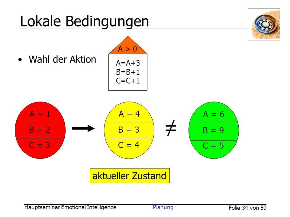 Hauptseminar Emotional Intelligence Planung Folie 34 von 59 A > 0 A=A+3 B=B+1 C=C+1 Lokale Bedingungen Wahl der Aktion A = 1 B = 2 C = 3 A = 4 B = 3 C