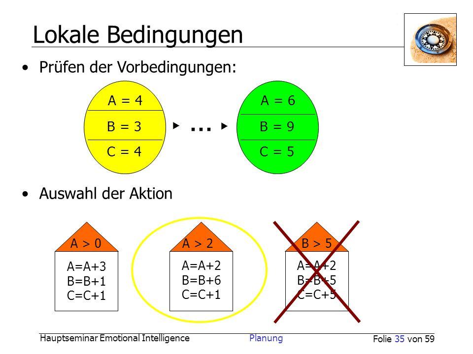 Hauptseminar Emotional Intelligence Planung Folie 35 von 59 A > 0 A=A+3 B=B+1 C=C+1 A=A+2 B=B+5 C=C+5 Lokale Bedingungen A > 2 A=A+2 B=B+6 C=C+1 Prüfe