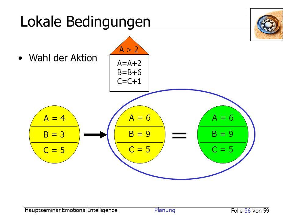 Hauptseminar Emotional Intelligence Planung Folie 36 von 59 Lokale Bedingungen Wahl der Aktion A = 6 B = 9 C = 5 = A > 2 A=A+2 B=B+6 C=C+1 A = 6 B = 9