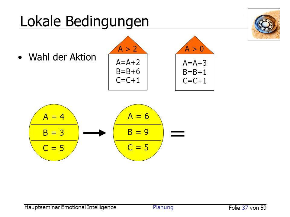 Hauptseminar Emotional Intelligence Planung Folie 37 von 59 Lokale Bedingungen Wahl der Aktion = A = 6 B = 9 C = 5 A = 4 B = 3 C = 5 A > 0 A=A+3 B=B+1