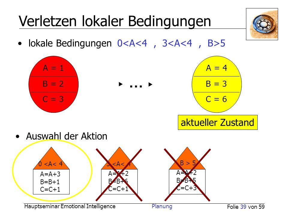 Hauptseminar Emotional Intelligence Planung Folie 39 von 59 3 <A< 4 A=A+2 B=B+6 C=C+1 A=A+3 B=B+1 C=C+1 0 <A< 4 … B > 5 A=A+2 B=B+5 C=C+3 Auswahl der