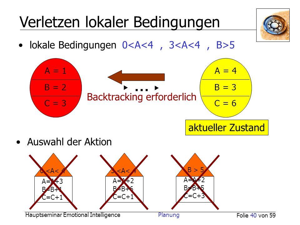 Hauptseminar Emotional Intelligence Planung Folie 40 von 59 3 <A< 4 A=A+2 B=B+6 C=C+1 A=A+3 B=B+1 C=C+1 0 <A< 4 A = 1 B = 2 C = 3 A = 4 B = 3 C = 6 …