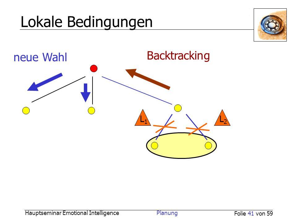 Hauptseminar Emotional Intelligence Planung Folie 41 von 59 Lokale Bedingungen L1L1 L2L2 Backtracking neue Wahl