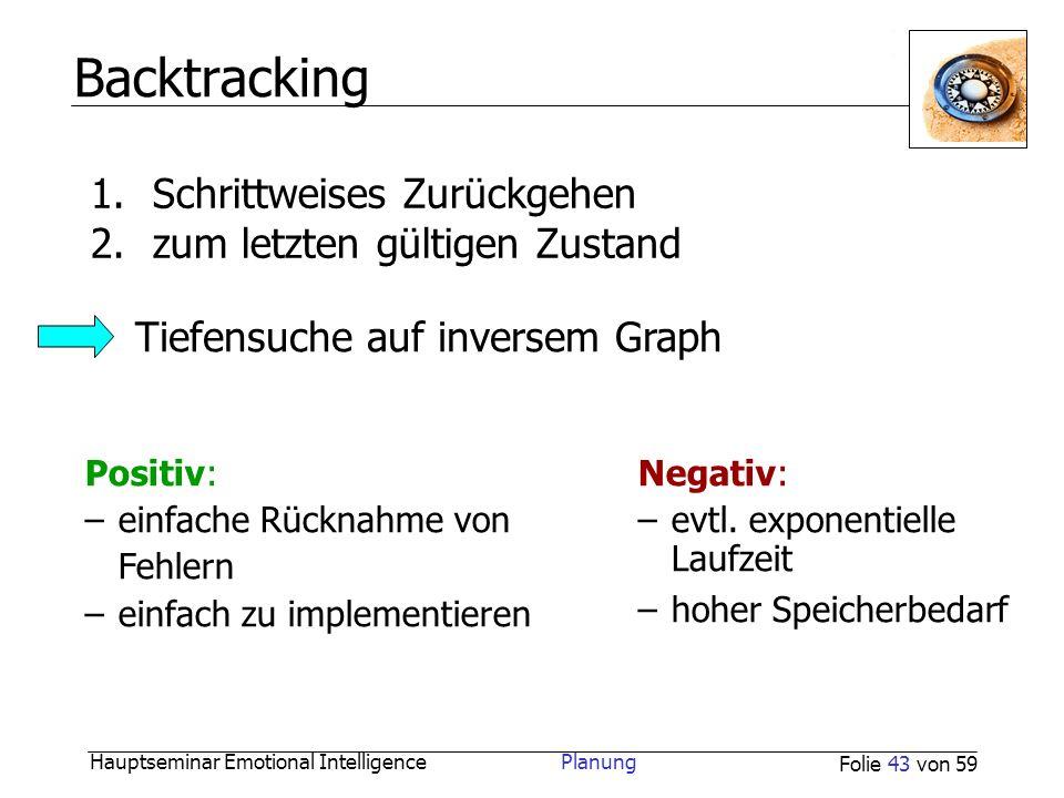 Hauptseminar Emotional Intelligence Planung Folie 43 von 59 Backtracking 1.Schrittweises Zurückgehen 2.zum letzten gültigen Zustand Positiv: –einfache