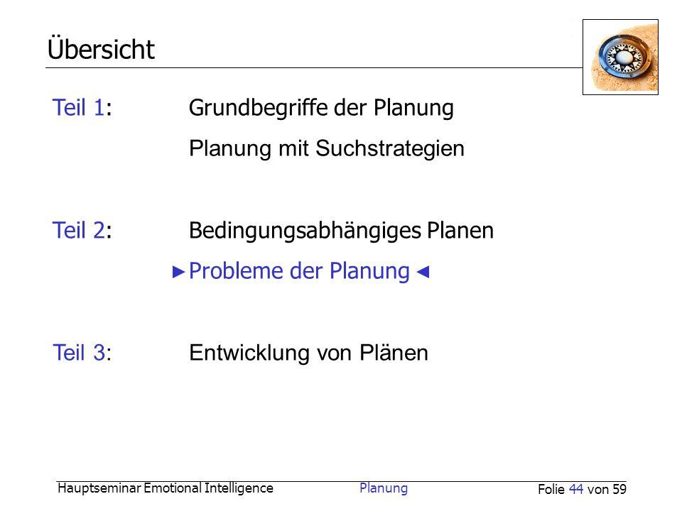 Hauptseminar Emotional Intelligence Planung Folie 44 von 59 Übersicht Teil 1:Grundbegriffe der Planung Planung mit Suchstrategien Teil 2:Bedingungsabh