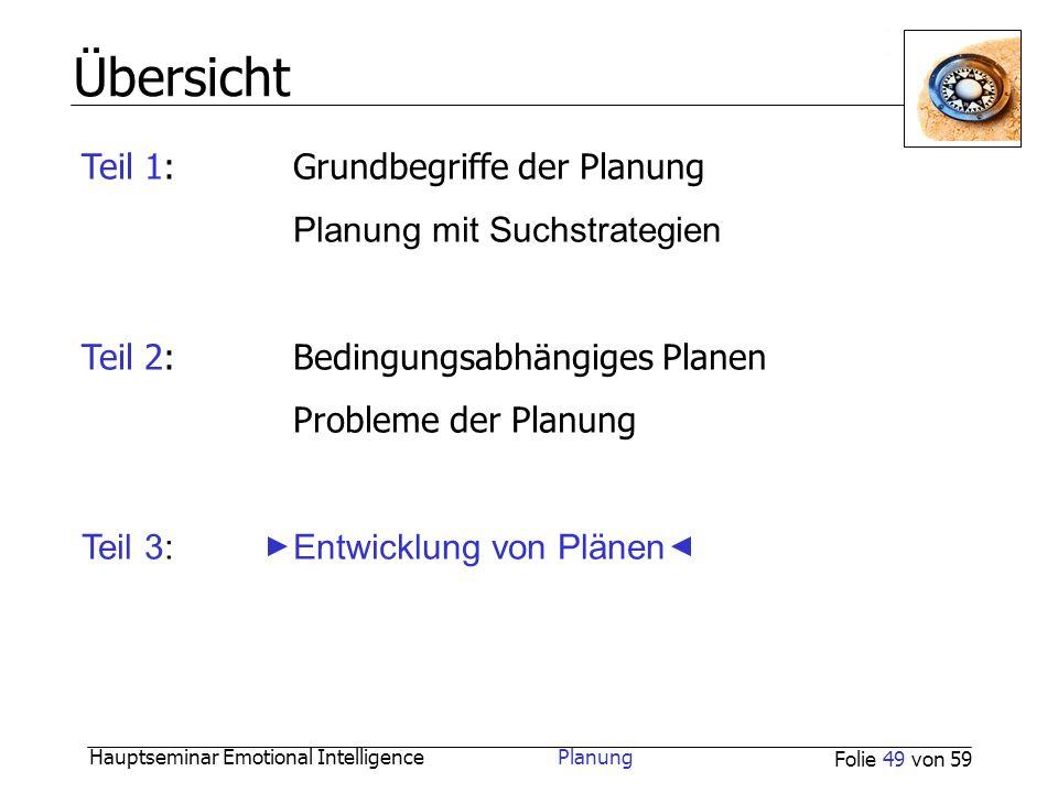 Hauptseminar Emotional Intelligence Planung Folie 49 von 59 Übersicht Teil 1:Grundbegriffe der Planung Planung mit Suchstrategien Teil 2:Bedingungsabh