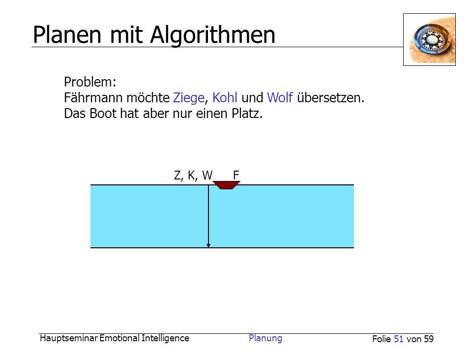 Hauptseminar Emotional Intelligence Planung Folie 51 von 59 Planen mit Algorithmen Problem: Fährmann möchte Ziege, Kohl und Wolf übersetzen. Das Boot