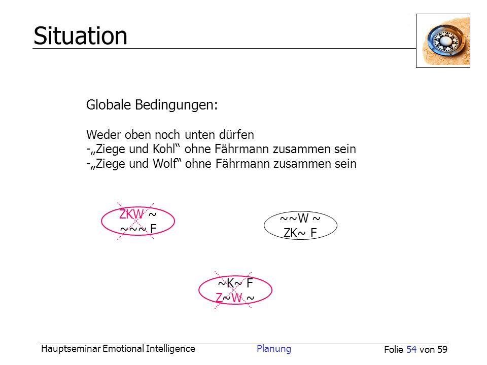 Hauptseminar Emotional Intelligence Planung Folie 54 von 59 Situation Globale Bedingungen: Weder oben noch unten dürfen -Ziege und Kohl ohne Fährmann