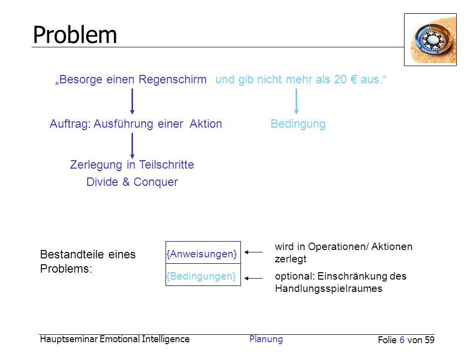 Hauptseminar Emotional Intelligence Planung Folie 6 von 59 Problem Besorge einen Regenschirmund gib nicht mehr als 20 aus. Auftrag: Ausführung einer A