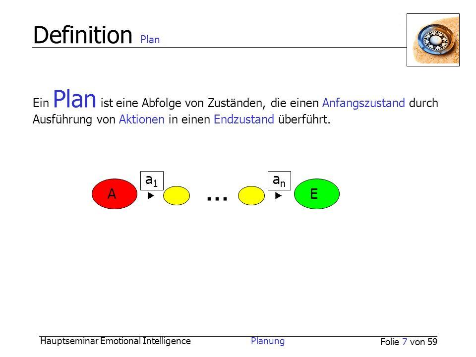 Hauptseminar Emotional Intelligence Planung Folie 7 von 59 Definition Plan Ein Plan ist eine Abfolge von Zuständen,die einen Anfangszustand durch Ausf