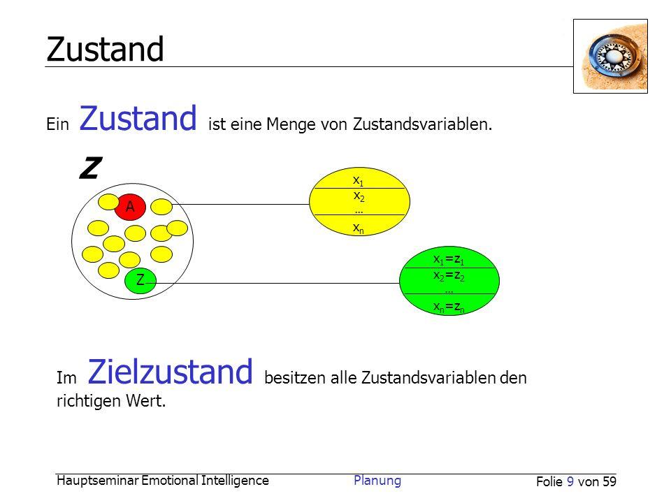 Hauptseminar Emotional Intelligence Planung Folie 9 von 59 Zustand Ein Zustand ist eine Menge von Zustandsvariablen. Z A Z x1x1 xnxn x 1 =z 1 x 2 =z 2