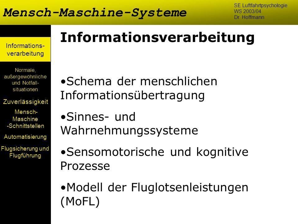 Mensch- Maschine -Schnittstellen Automatisierung Normale, außergewöhnliche und Notfall- situationen Zuverlässigkeit Informations- verarbeitung Informa