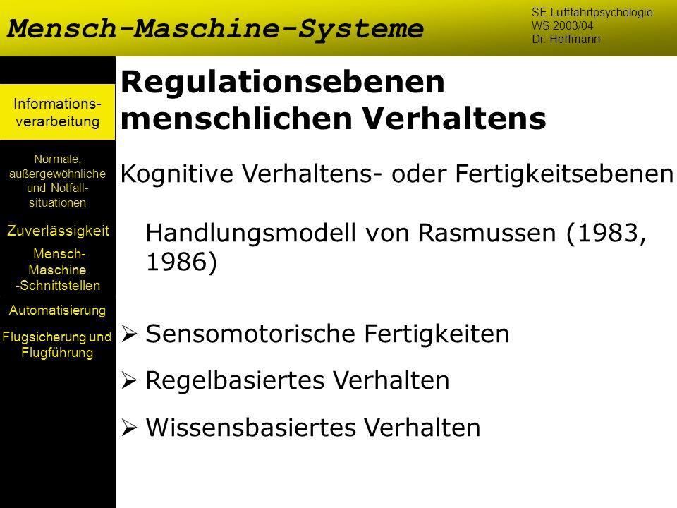 Mensch- Maschine -Schnittstellen Automatisierung Normale, außergewöhnliche und Notfall- situationen Zuverlässigkeit Informations- verarbeitung Regulat