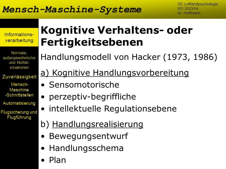 Mensch- Maschine -Schnittstellen Automatisierung Normale, außergewöhnliche und Notfall- situationen Zuverlässigkeit Informations- verarbeitung Kogniti