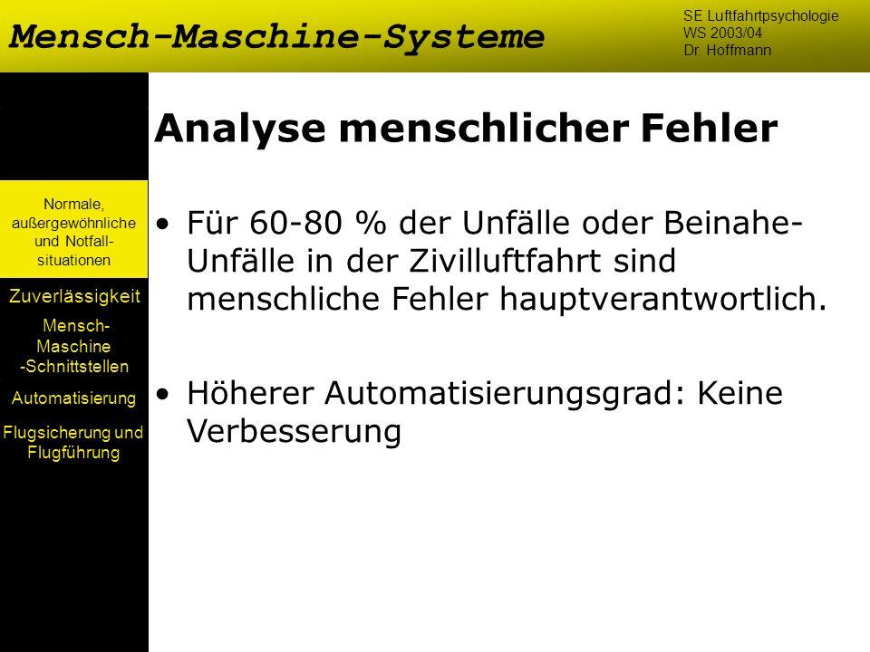 Mensch- Maschine -Schnittstellen Automatisierung Normale, außergewöhnliche und Notfall- situationen Zuverlässigkeit Analyse menschlicher Fehler Für 60