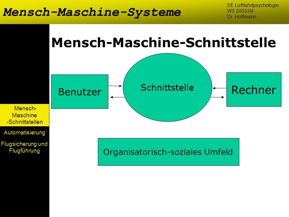 Mensch- Maschine -Schnittstellen Automatisierung Mensch-Maschine-Schnittstelle Schnittstelle Benutzer Rechner Organisatorisch-soziales Umfeld Mensch-M