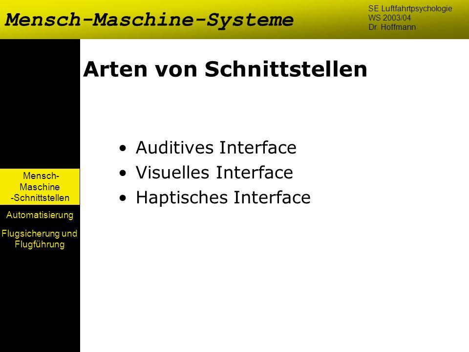 Mensch- Maschine -Schnittstellen Automatisierung Arten von Schnittstellen Auditives Interface Visuelles Interface Haptisches Interface Mensch-Maschine
