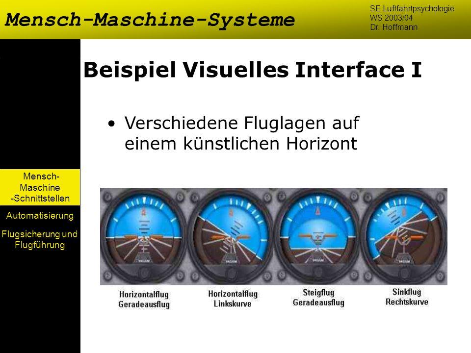 Mensch- Maschine -Schnittstellen Automatisierung Beispiel Visuelles Interface I Verschiedene Fluglagen auf einem künstlichen Horizont Mensch-Maschine-
