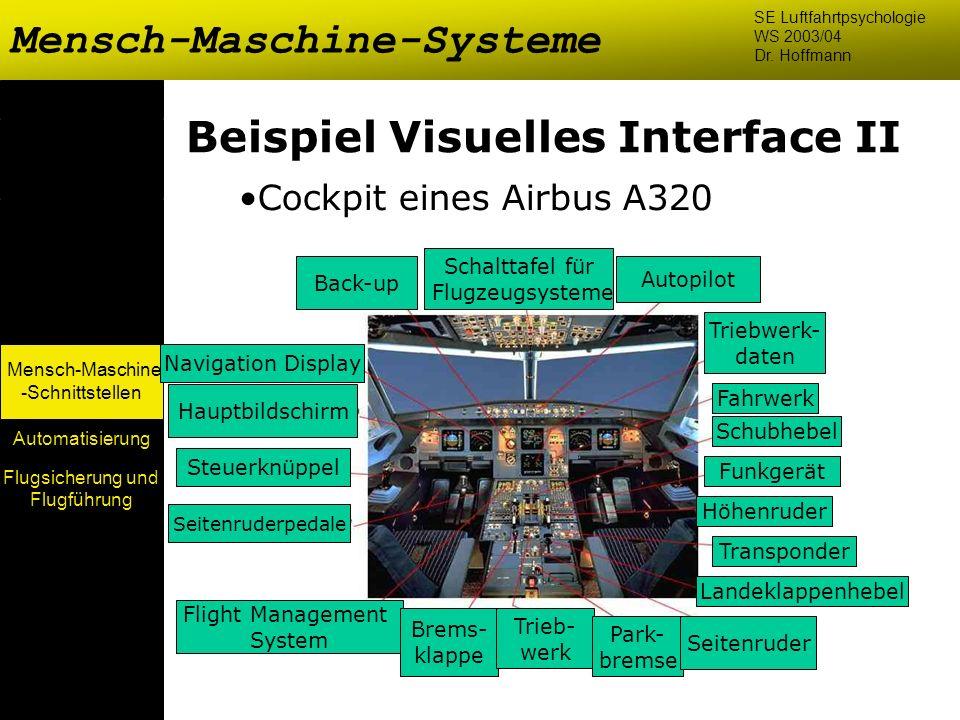 Mensch-Maschine -Schnittstellen Automatisierung Beispiel Visuelles Interface II Cockpit eines Airbus A320 Back-up Schalttafel für Flugzeugsysteme Auto