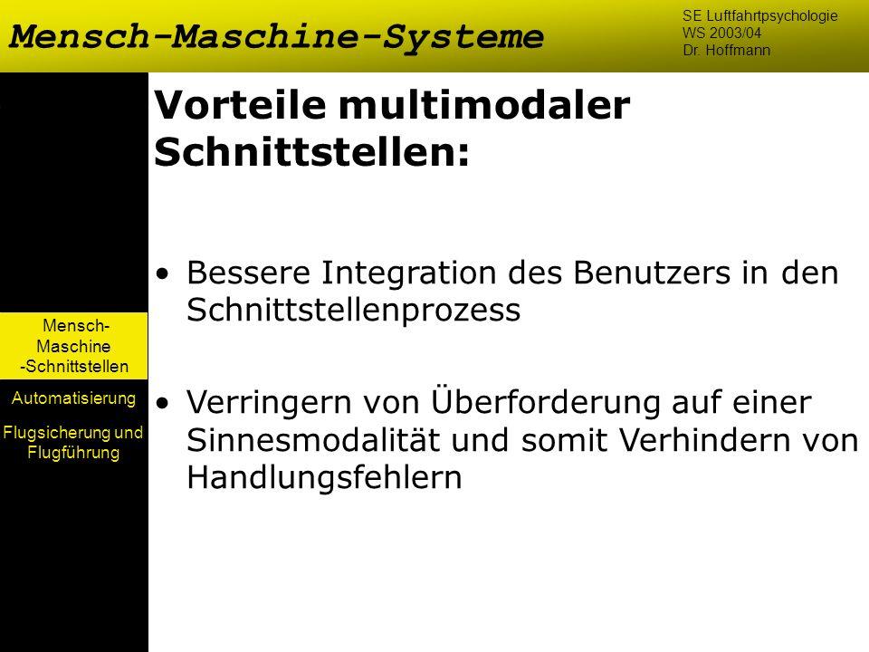 Mensch- Maschine -Schnittstellen Automatisierung Vorteile multimodaler Schnittstellen: Bessere Integration des Benutzers in den Schnittstellenprozess