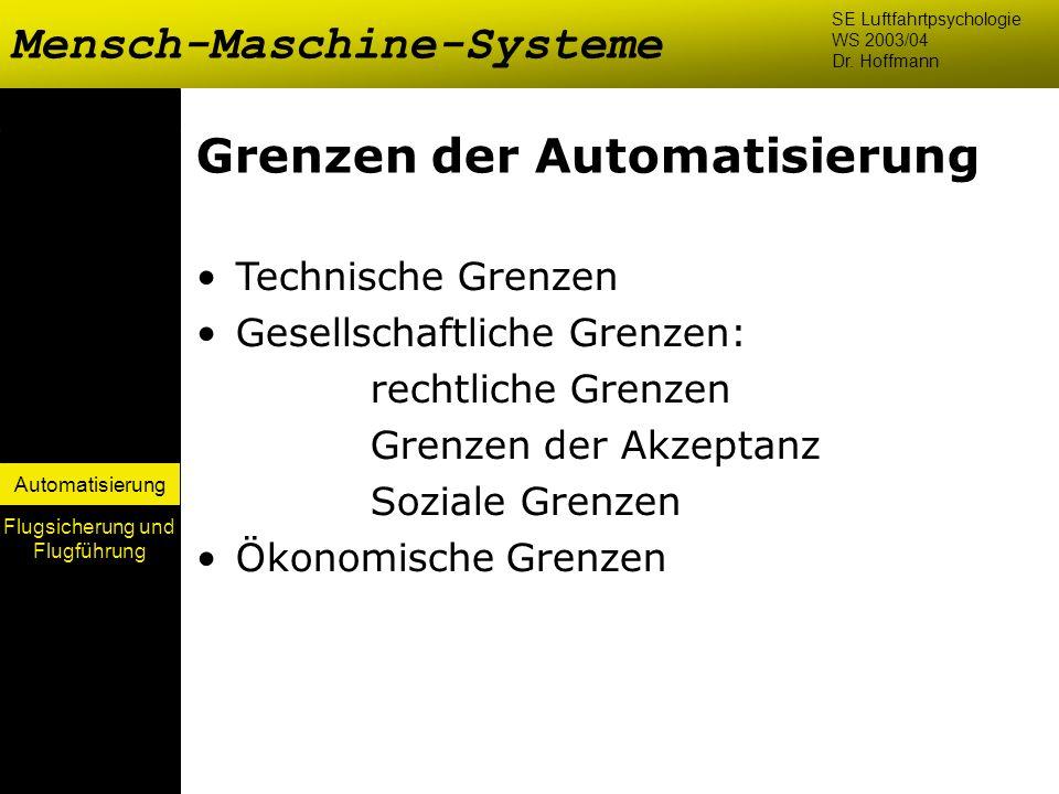 Automatisierung Grenzen der Automatisierung Technische Grenzen Gesellschaftliche Grenzen: rechtliche Grenzen Grenzen der Akzeptanz Soziale Grenzen Öko