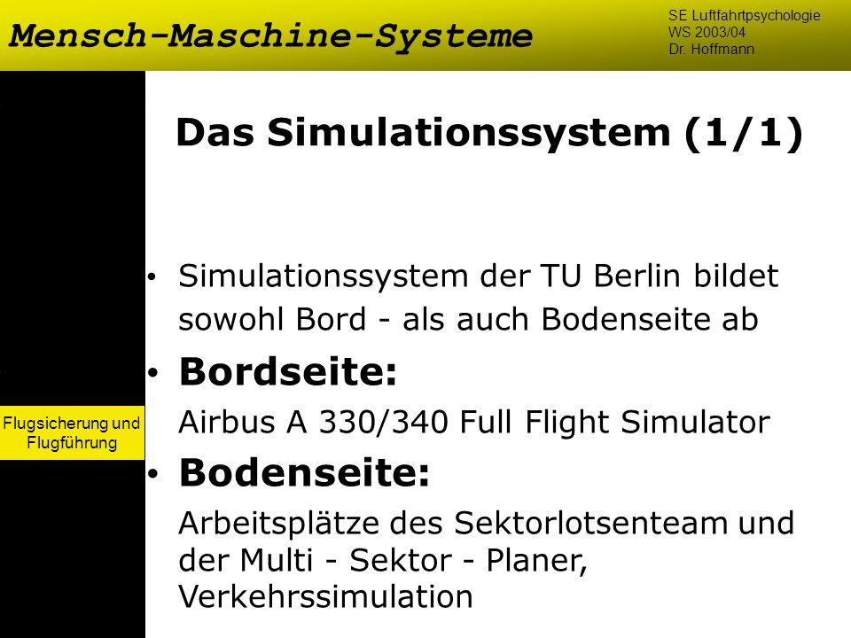 Flugsicherung und Flugführung Mensch-Maschine-Systeme SE Luftfahrtpsychologie WS 2003/04 Dr. Hoffmann Flugsicherung und Flugführung Das Simulationssys