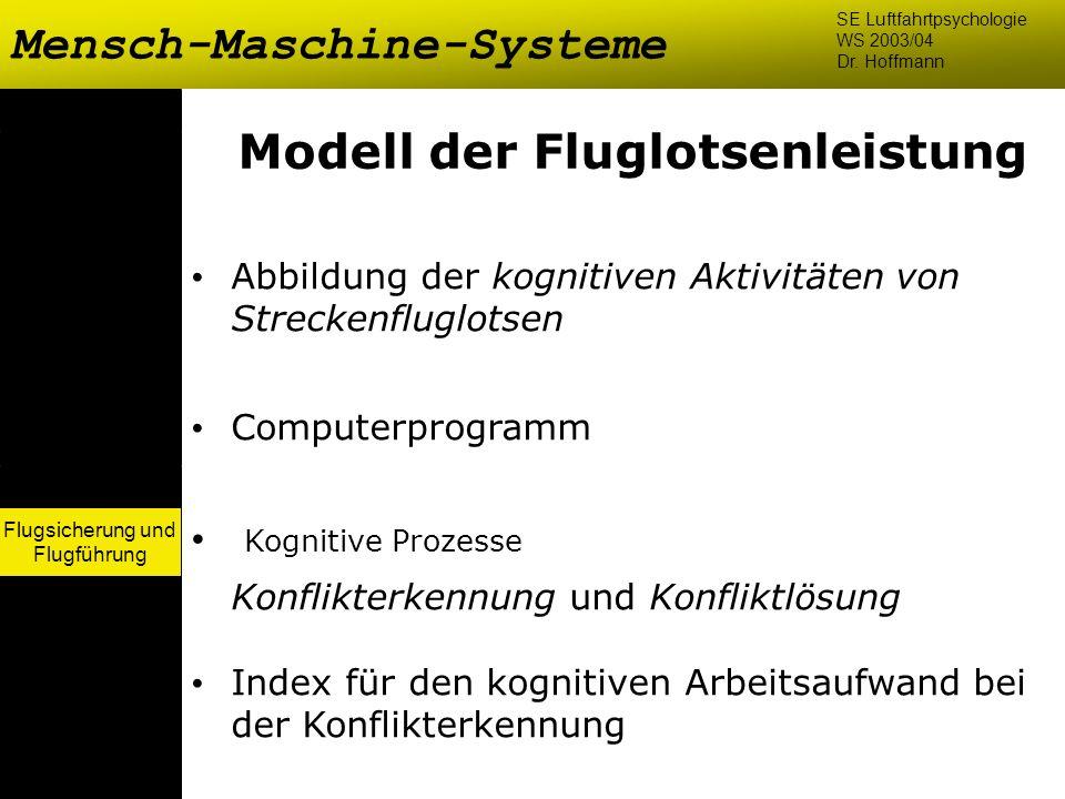 Flugsicherung und Flugführung Mensch-Maschine-Systeme SE Luftfahrtpsychologie WS 2003/04 Dr. Hoffmann Flugsicherung und Flugführung Modell der Fluglot