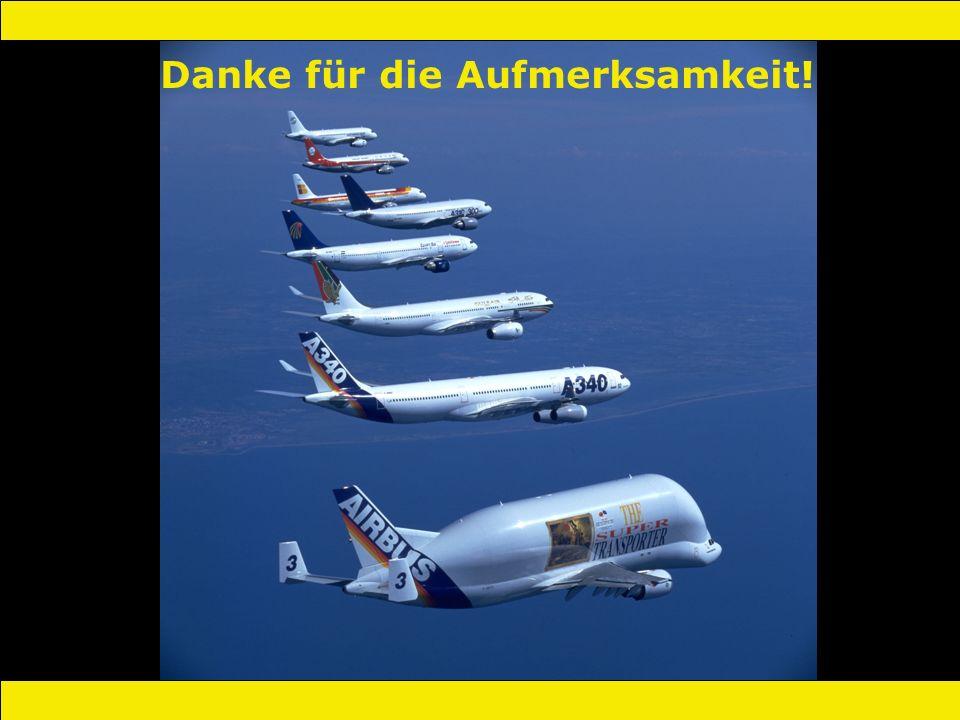 Flugsicherung und Flugführung Danke für die Aufmerksamkeit!