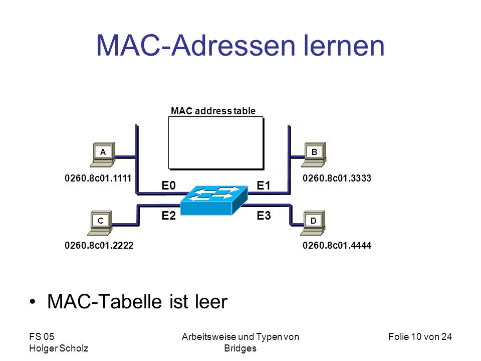 FS 05 Holger Scholz Arbeitsweise und Typen von Bridges Folie 10 von 24 MAC-Tabelle ist leer MAC-Adressen lernen MAC address table 0260.8c01.1111 0260.