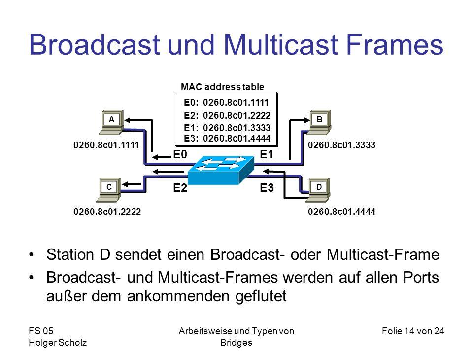 FS 05 Holger Scholz Arbeitsweise und Typen von Bridges Folie 14 von 24 Broadcast und Multicast Frames Station D sendet einen Broadcast- oder Multicast