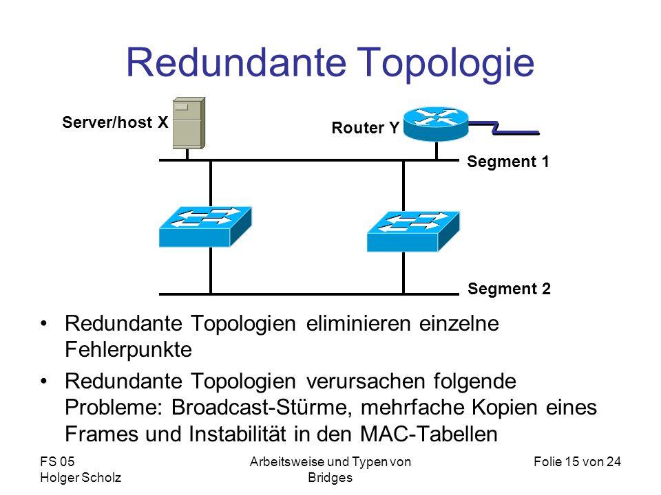 FS 05 Holger Scholz Arbeitsweise und Typen von Bridges Folie 15 von 24 Redundante Topologien eliminieren einzelne Fehlerpunkte Redundante Topologien v