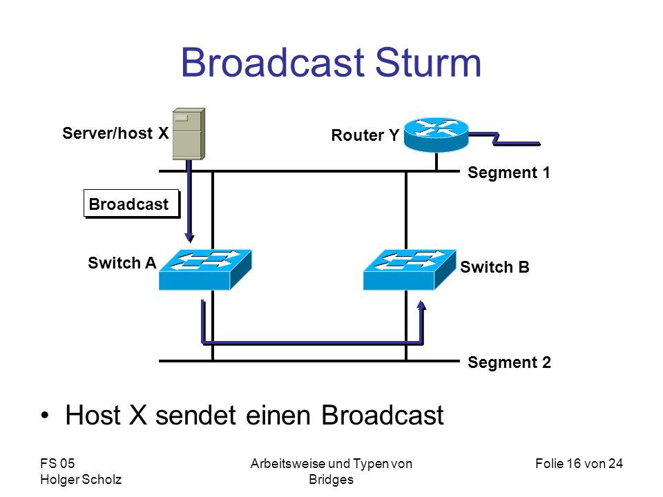 FS 05 Holger Scholz Arbeitsweise und Typen von Bridges Folie 16 von 24 Broadcast Sturm Host X sendet einen Broadcast Segment 1 Segment 2 Server/host X