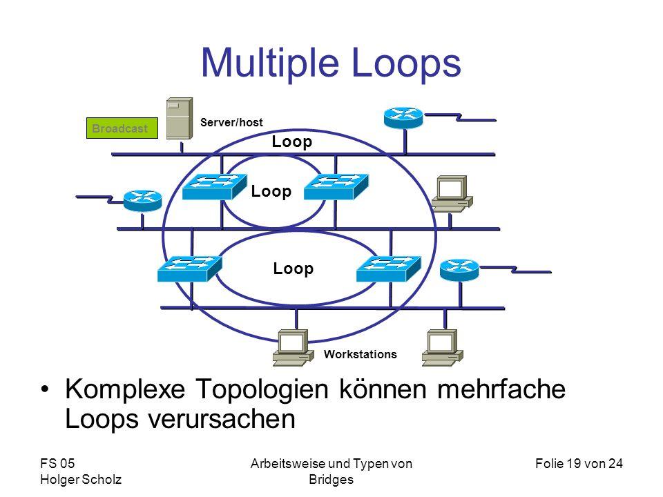 FS 05 Holger Scholz Arbeitsweise und Typen von Bridges Folie 19 von 24 Multiple Loops Komplexe Topologien können mehrfache Loops verursachen Server/ho