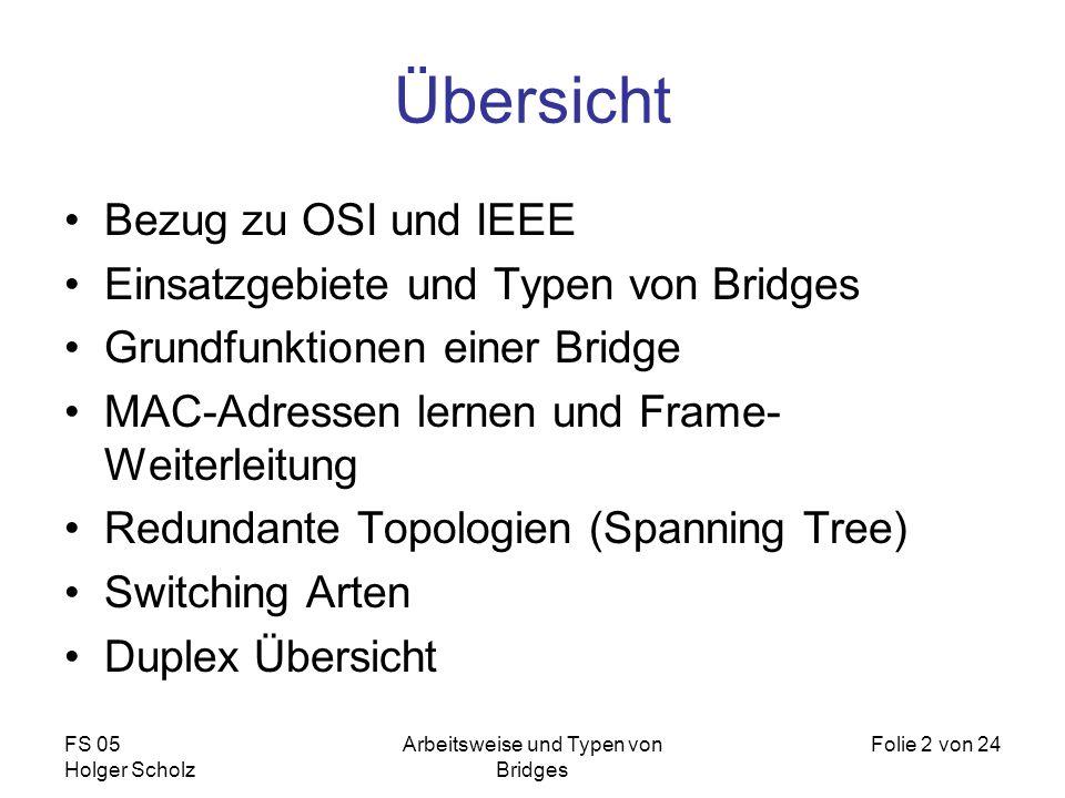 FS 05 Holger Scholz Arbeitsweise und Typen von Bridges Folie 2 von 24 Übersicht Bezug zu OSI und IEEE Einsatzgebiete und Typen von Bridges Grundfunkti