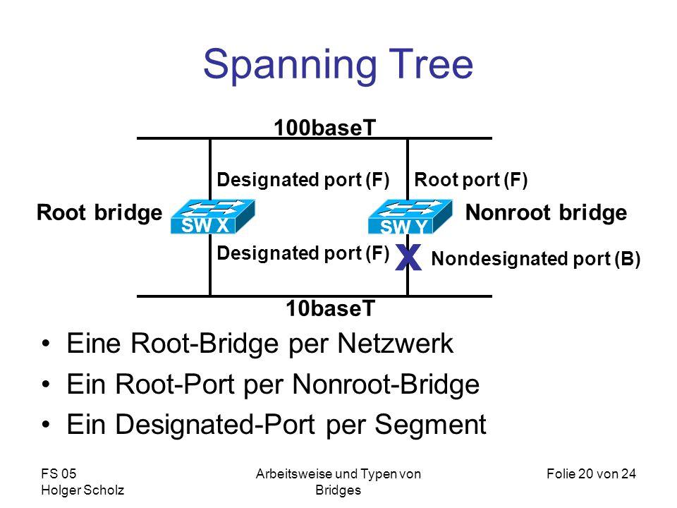 FS 05 Holger Scholz Arbeitsweise und Typen von Bridges Folie 20 von 24 Spanning Tree Eine Root-Bridge per Netzwerk Ein Root-Port per Nonroot-Bridge Ei