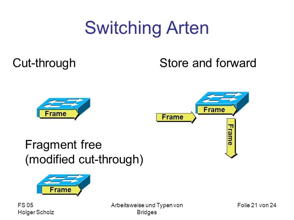 FS 05 Holger Scholz Arbeitsweise und Typen von Bridges Folie 21 von 24 Switching Arten Cut-through Frame Store and forward Frame Fragment free (modifi