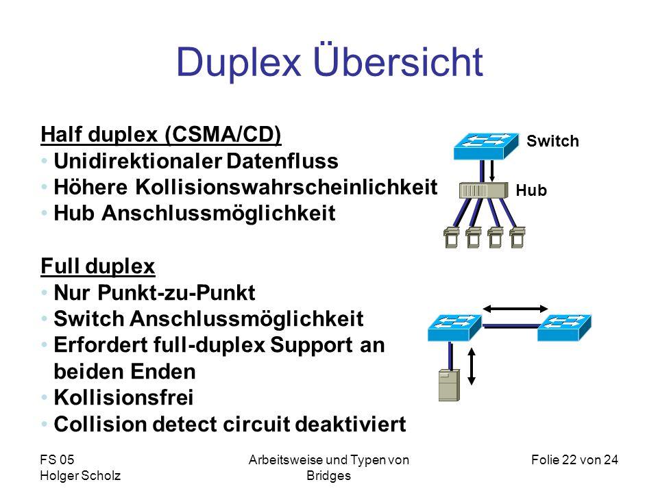FS 05 Holger Scholz Arbeitsweise und Typen von Bridges Folie 22 von 24 Duplex Übersicht Half duplex (CSMA/CD) Unidirektionaler Datenfluss Höhere Kolli