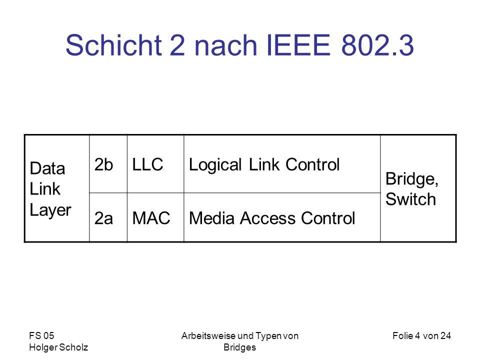 FS 05 Holger Scholz Arbeitsweise und Typen von Bridges Folie 4 von 24 Schicht 2 nach IEEE 802.3 Data Link Layer 2bLLCLogical Link Control Bridge, Swit